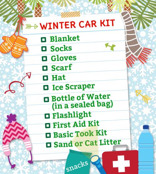 winter ckeck liste